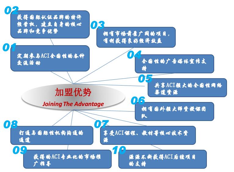 http://1559595390.qy.iwanqi.cn/151215114049764476441140.jpg